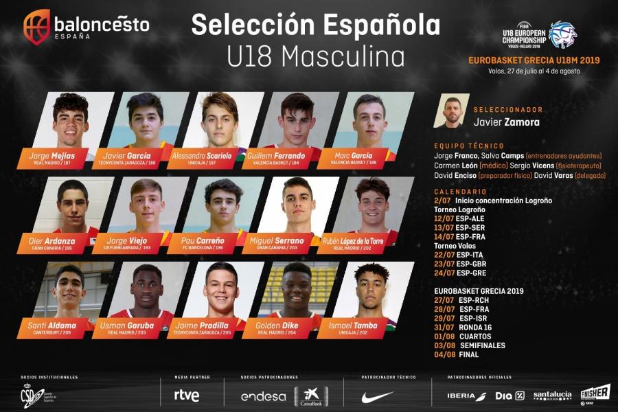 Calendario Eurobasket.Valencia Basket Club